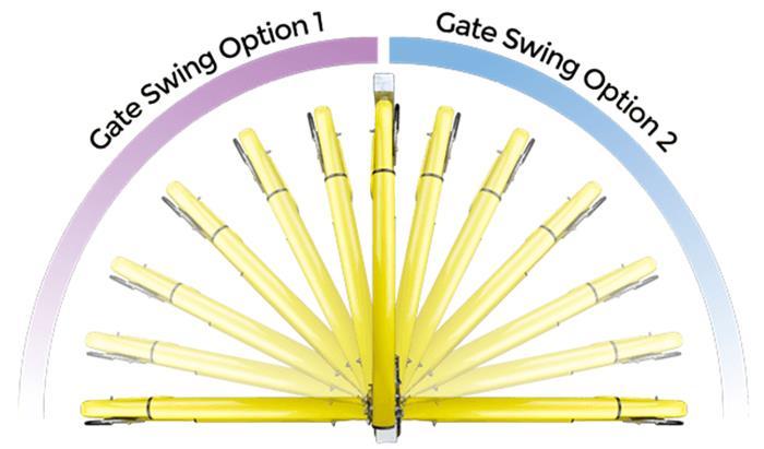 Variable width swing gate