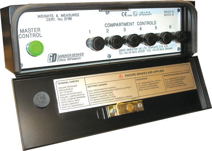 Emco Wheaton Air Control Systems